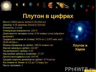 Плутон в цифрах