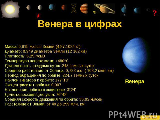Венера в цифрах