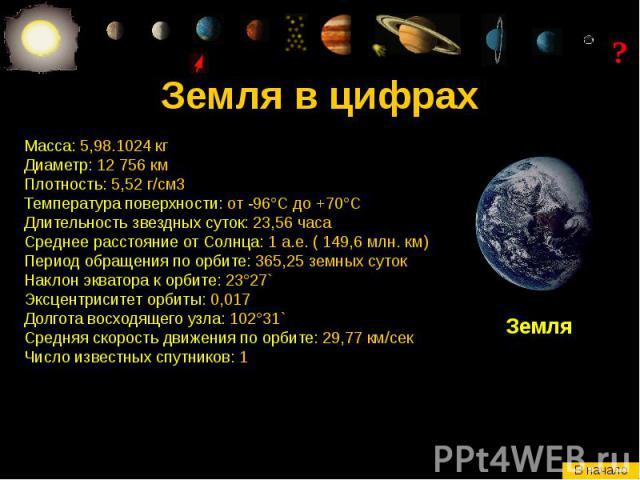 Земля в цифрах