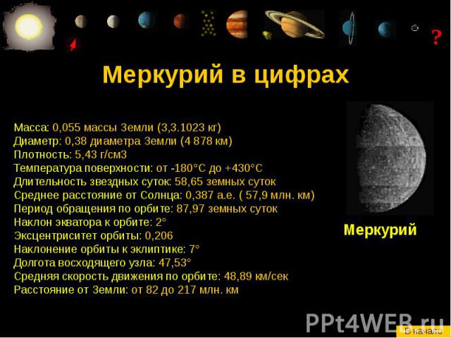 Меркурий в цифрах