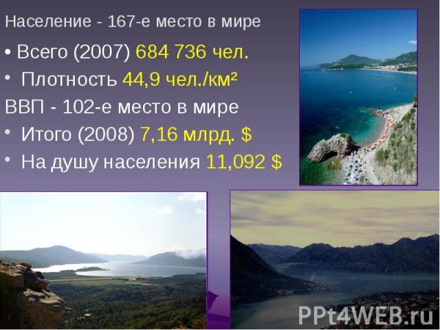 Население - 167-е место в мире • Всего (2007) 684 736 чел. Плотность 44,9 чел./км² ВВП - 102-е место в мире Итого (2008) 7,16 млрд.$ На душу населения 11,092$