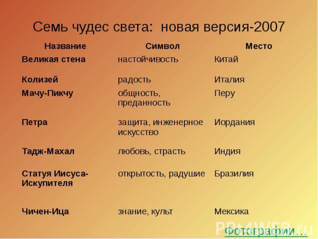 Семь чудес света: новая версия-2007