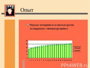 Опыт Результат эксперимента со светлым грунтом (в координатах «температура-время