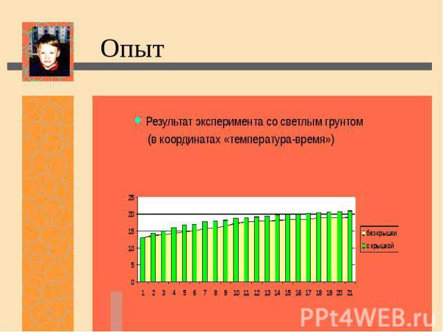Опыт Результат эксперимента со светлым грунтом (в координатах «температура-время»)