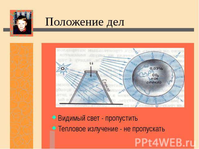 Положение дел Видимый свет - пропустить Тепловое излучение - не пропускать