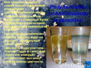 Результаты исследования и выводы: Все образцы воды не соответствуют идеальным по