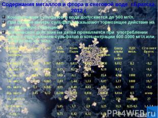 Концентрация сульфатов в воде допускается до 500 мг/л. Концентрация сульфатов в