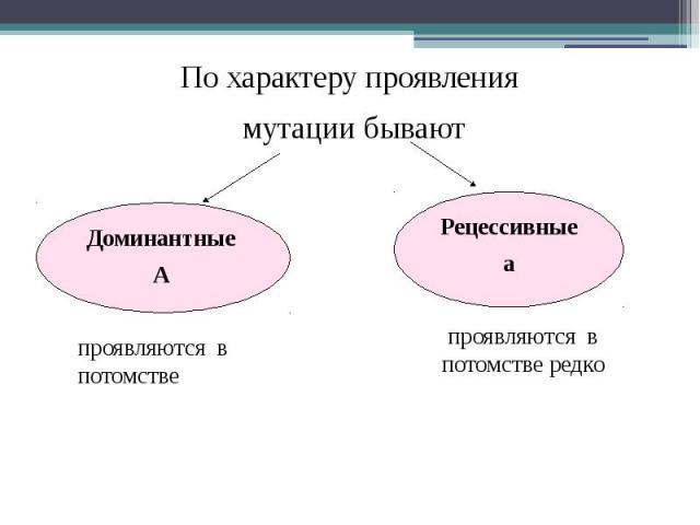 По характеру проявления По характеру проявления мутации бывают