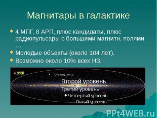 Магнитары в галактике 4 МПГ, 8 АРП, плюс кандидаты, плюс радиопульсары с большим