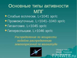 Основные типы активности МПГ Слабые всплески. L<1041 эрг/с Промежуточные. L=1