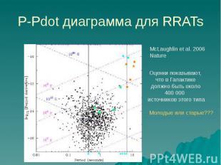 P-Pdot диаграмма для RRATs