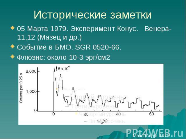 Исторические заметки 05 Марта 1979. Эксперимент Конус. Венера-11,12 (Мазец и др.) Событие в БМО. SGR 0520-66. Флюэнс: около 10-3 эрг/см2