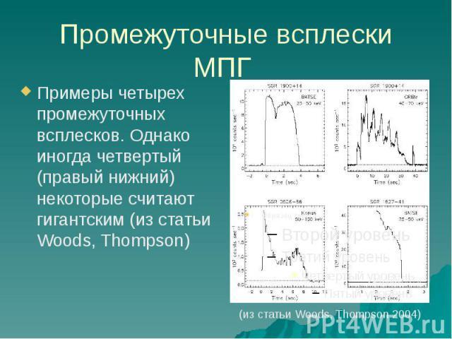 Промежуточные всплески МПГ Примеры четырех промежуточных всплесков. Однако иногда четвертый (правый нижний) некоторые считают гигантским (из статьи Woods, Thompson)