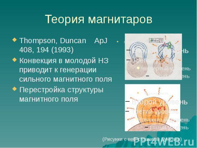 Теория магнитаров Thompson, Duncan ApJ 408, 194 (1993) Конвекция в молодой НЗ приводит к генерации сильного магнитного поля Перестройка структуры магнитного поля
