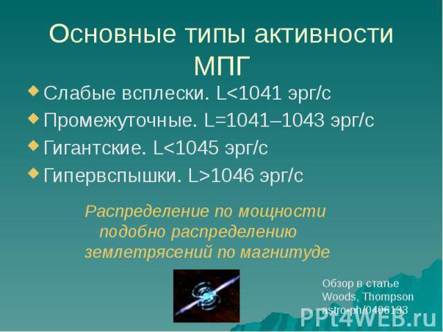 Основные типы активности МПГ Слабые всплески. L<1041 эрг/с Промежуточные. L=1041–1043 эрг/с Гигантские. L<1045 эрг/с Гипервспышки. L>1046 эрг/с