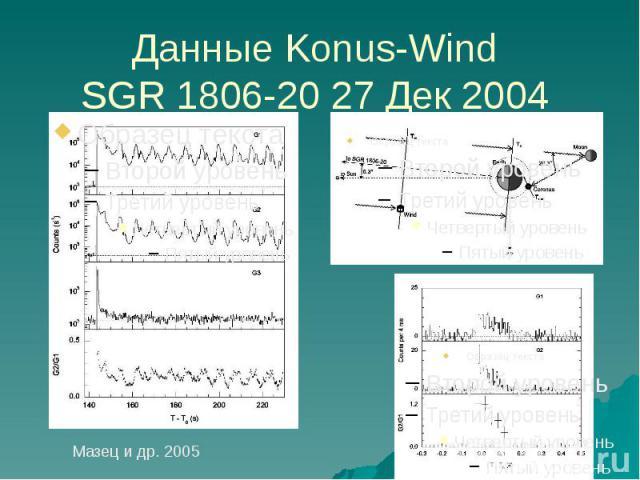 Данные Konus-Wind SGR 1806-20 27 Дек 2004