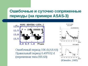 Ошибочные и суточно сопряженные периоды (на примере ASAS-3)