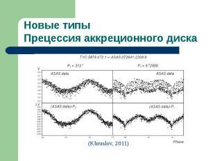 Новые типы Прецессия аккреционного диска
