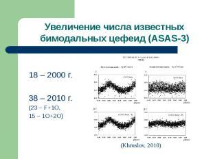 Увеличение числа известных бимодальных цефеид (ASAS-3) 18 – 2000 г. 38 – 2010 г.