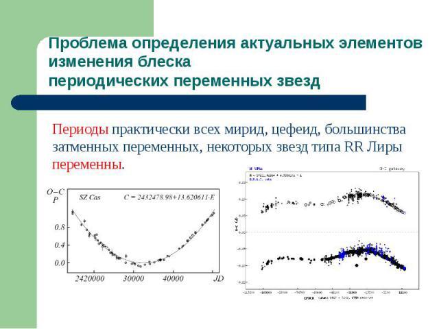 Проблема определения актуальных элементов изменения блеска периодических переменных звезд