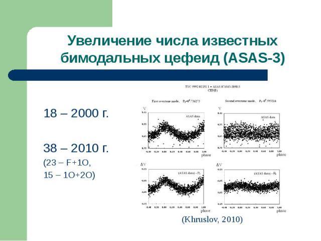 Увеличение числа известных бимодальных цефеид (ASAS-3) 18 – 2000 г. 38 – 2010 г. (23 – F+1O, 15 – 1O+2O)