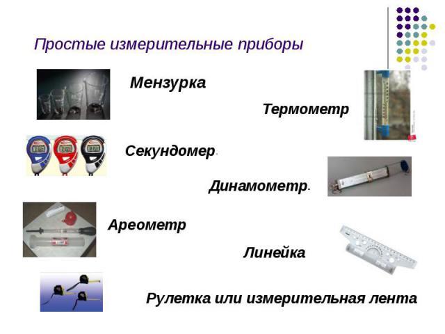 Простые измерительные приборы Мензурка