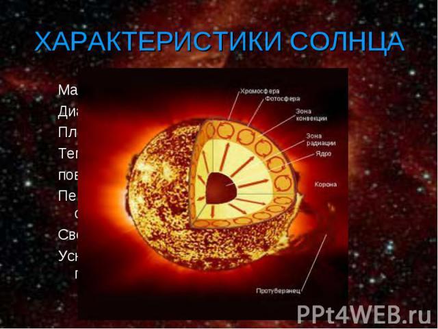 Масса: Масса: Диаметр: Плотность: Температура поверхности: Период обращения по орбите (год): Светимость: Ускорение свободного падения: