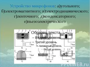 Устройство микрофонов: а)угольного; б)электромагнитного; в)электродинамического;