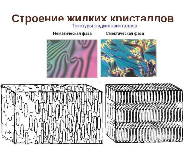 Строение жидких кристаллов