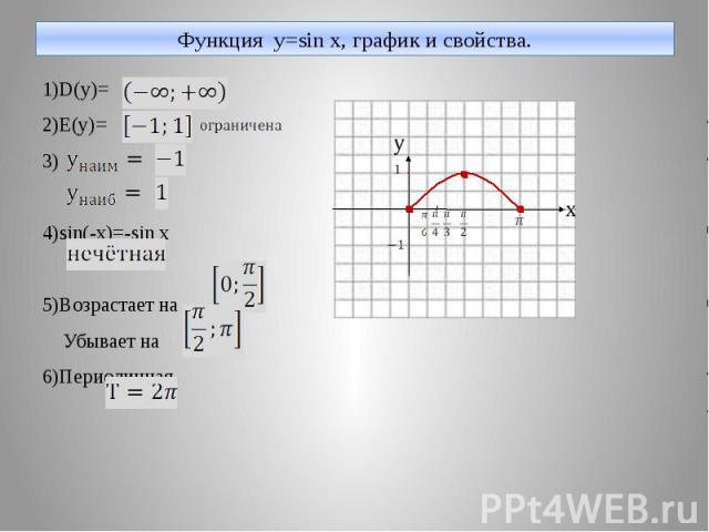 Функция y=sin x, график и свойства. 1)D(y)= 2)E(y)= 3) 4)sin(-x)=-sin x 5)Возрастает на Убывает на 6)Периодичная