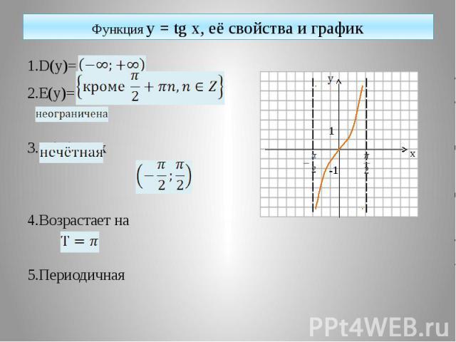 Функция y = tg x, её свойства и график 1.D(y)= 2.E(y)= 3.tg(-x)=-tgx 4.Возрастает на 5.Периодичная