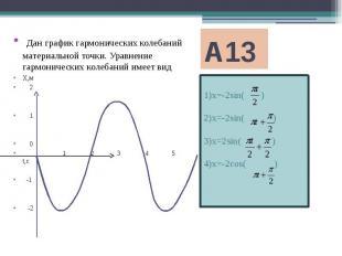 А13 1)x=-2sin( ) 2)x=-2sin( ) 3)x=2sin( ) 4)x=-2cos( )