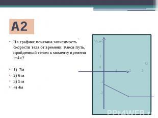 А2 Vx,м/с 1 t,с 0 1 2 3 -1 -2