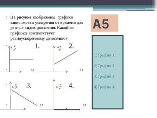 А5 1)График 1 2)График 2 3)График 3 4)График 4
