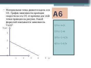 А6 1)Vx=4-2t 2)Vx=2-4t 3)Vx=2+0,5t 4)Vx=2-0,5t