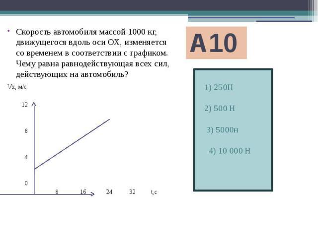 А10 1) 250Н 2) 500 Н 3) 5000н 4) 10 000 Н