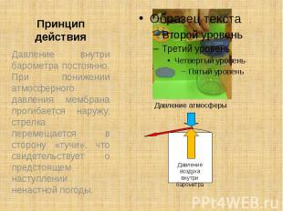 Принцип действия Давление внутри барометра постоянно. При понижении атмосферного