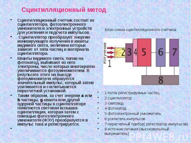 Сцинтилляционный метод Сцинтилляционный счетчик состоит из сцинтиллятора, фотоэлектронного умножителя и электронных устройств для усиления и подсчета импульсов. Сцинтиллятор преобразует энергию ионизирующего излучения в кванты видимого света, величи…