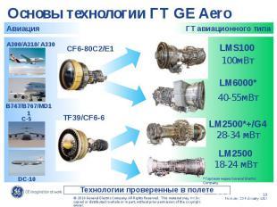 Основы технологии ГТ GE Aero