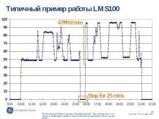 Типичный пример работы LMS100