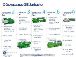 Оборудование GE Jenbacher
