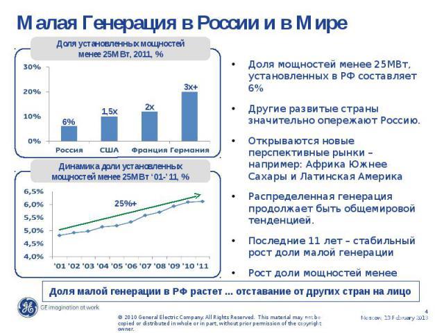 Малая Генерация в России и в Мире