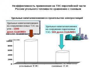 Удельные капиталовложения в строительство электростанций