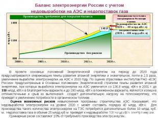 Баланс электроэнергии России с учетом недовыработки на АЭС и недопоставок газа
