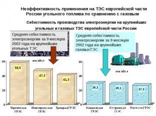 Себестоимость производства электроэнергии на крупнейших угольных и газовых ТЭС е
