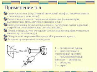 Применение п.л. Оптическая связь (портативный оптический телефон, многоканальные