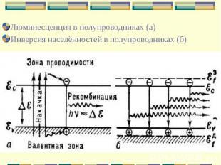 Люминесценция в полупроводниках (а) Люминесценция в полупроводниках (а) Инверсия