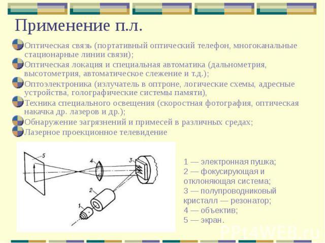 Применение п.л. Оптическая связь (портативный оптический телефон, многоканальные стационарные линии связи); Оптическая локация и специальная автоматика (дальнометрия, высотометрия, автоматическое слежение ит.д.); Оптоэлектроника (излучатель в …
