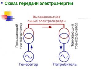 Схема передачи электроэнергии Схема передачи электроэнергии