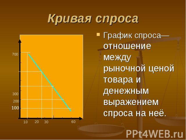 График спроса— отношение между рыночной ценой товара и денежным выражением спроса на неё. График спроса— отношение между рыночной ценой товара и денежным выражением спроса на неё.